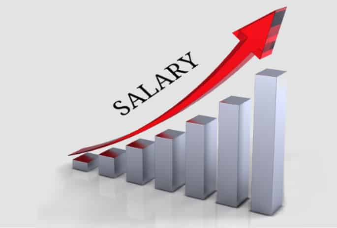 Image result for SALARY HIKE