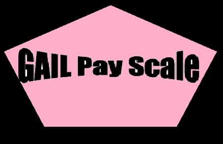 GAIL Pay Scale Salary Slip Matrix Perks Allowance